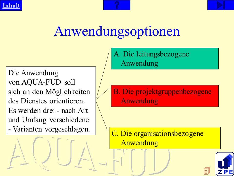 Inhalt Anwendungsoptionen Die Anwendung von AQUA-FUD soll sich an den Möglichkeiten des Dienstes orientieren.