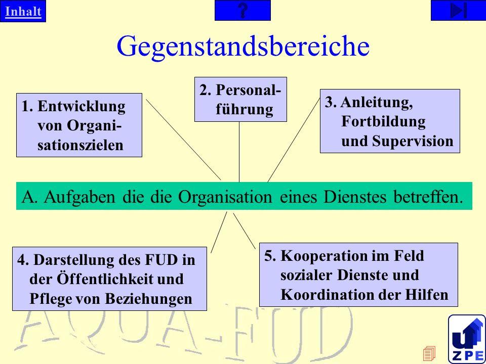 Inhalt Gegenstandsbereiche A.Aufgaben die die Organisation eines Dienstes betreffen.