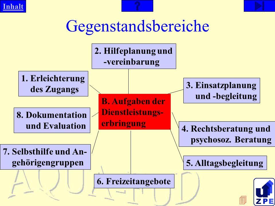 Inhalt Gegenstandsbereiche B.Aufgaben der Dienstleistungs- erbringung 2.