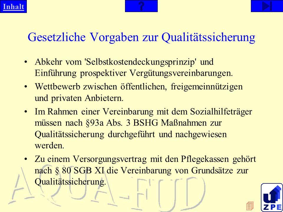 Inhalt Gesetzliche Vorgaben zur Qualitätssicherung Abkehr vom Selbstkostendeckungsprinzip und Einführung prospektiver Vergütungsvereinbarungen.