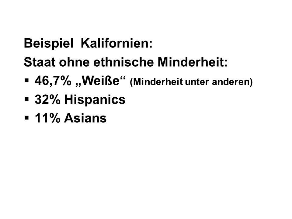 Beispiel Kalifornien: Staat ohne ethnische Minderheit: 46,7% Weiße (Minderheit unter anderen) 32% Hispanics 11% Asians