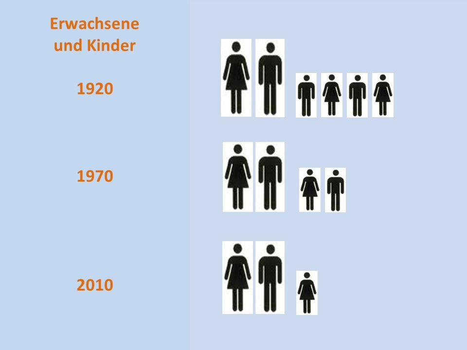 Erwachsene und Kinder 1920 1970 2010