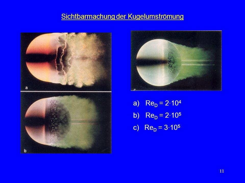 11 Sichtbarmachung der Kugelumströmung a)Re D = 2·10 4 b)Re D = 2·10 5 c) Re D = 3·10 5