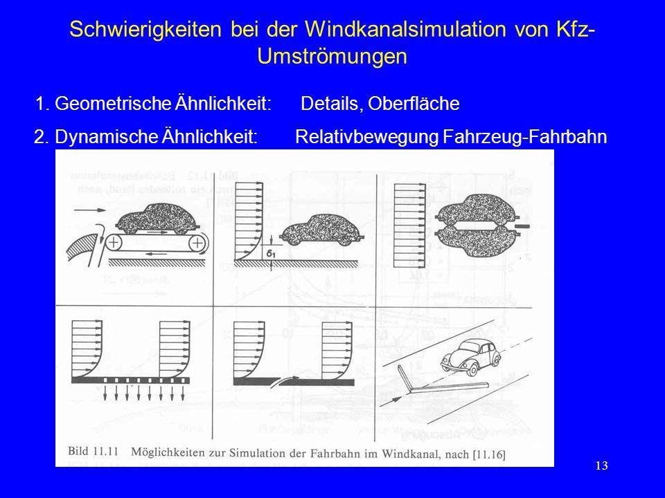 13 Schwierigkeiten bei der Windkanalsimulation von Kfz- Umströmungen 1.