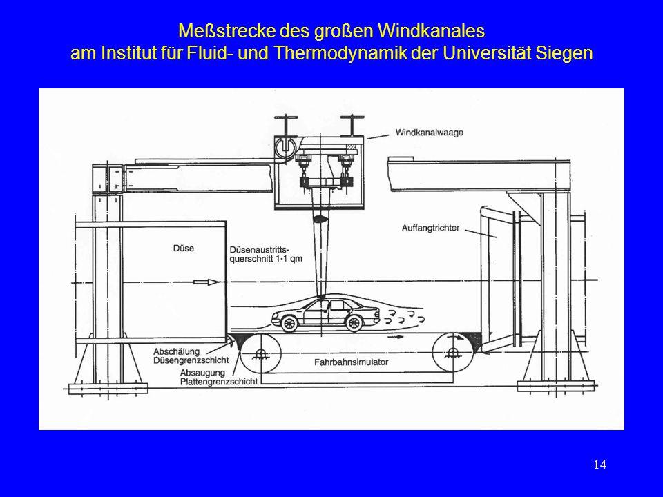 14 Meßstrecke des großen Windkanales am Institut für Fluid- und Thermodynamik der Universität Siegen