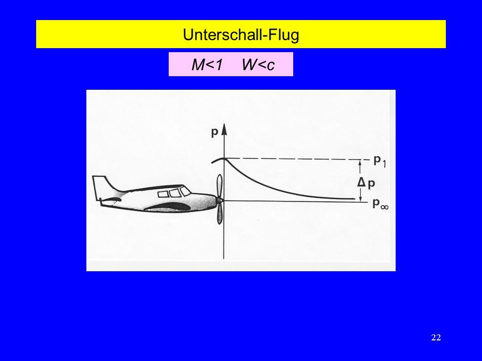 22 Unterschall-Flug M<1 W<c