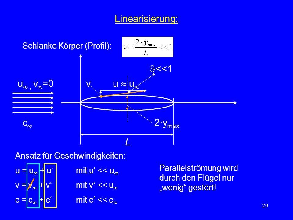 29 Linearisierung: Schlanke Körper (Profil): u, v =0 c L 2·y max u u v <<1 Ansatz für Geschwindigkeiten: u = u + u mit u << u v = v + v mit v << u c = c + c mit c << c Parallelströmung wird durch den Flügel nur wenig gestört!