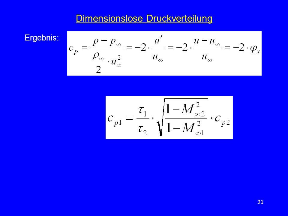 31 Dimensionslose Druckverteilung Ergebnis:
