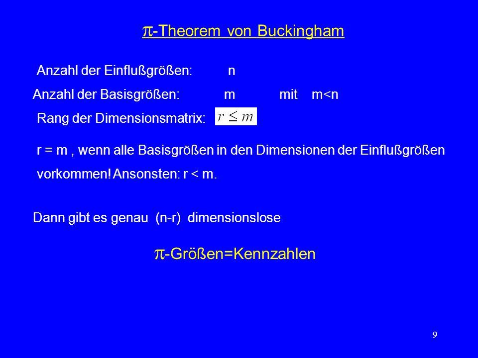 9 -Theorem von Buckingham Anzahl der Einflußgrößen:n Anzahl der Basisgrößen: m mit m<n Rang der Dimensionsmatrix: Dann gibt es genau (n-r) dimensionslose -Größen=Kennzahlen r = m, wenn alle Basisgrößen in den Dimensionen der Einflußgrößen vorkommen.