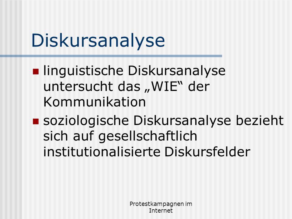 Protestkampagnen im Internet Diskursanalyse linguistische Diskursanalyse untersucht das WIE der Kommunikation soziologische Diskursanalyse bezieht sic