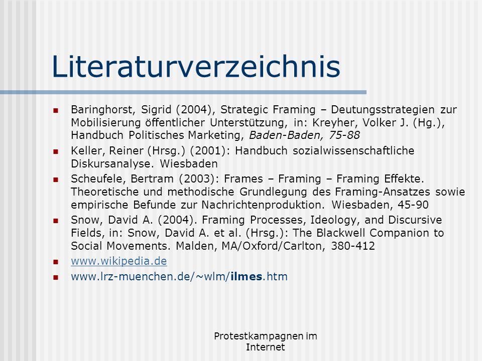 Protestkampagnen im Internet Literaturverzeichnis Baringhorst, Sigrid (2004), Strategic Framing – Deutungsstrategien zur Mobilisierung öffentlicher Un