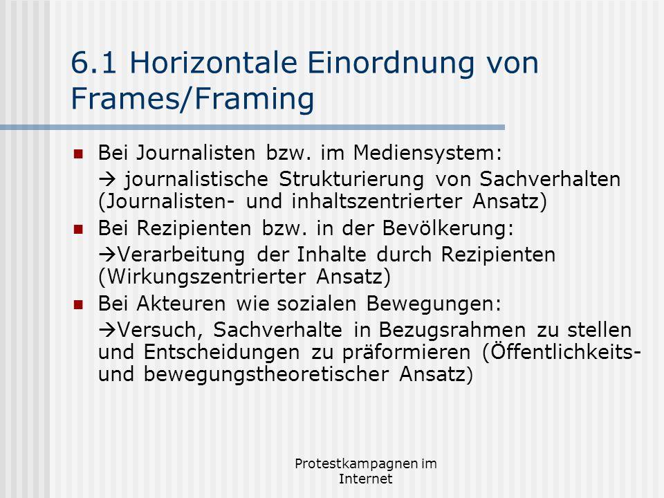 Protestkampagnen im Internet 6.1 Horizontale Einordnung von Frames/Framing Bei Journalisten bzw. im Mediensystem: journalistische Strukturierung von S