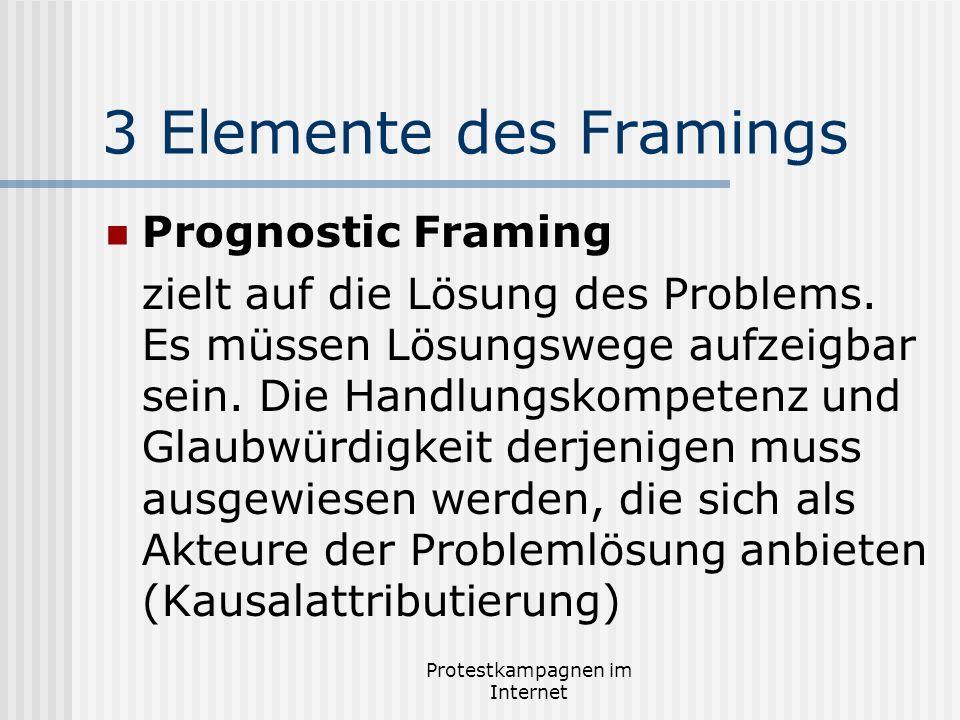 Protestkampagnen im Internet 3 Elemente des Framings Prognostic Framing zielt auf die Lösung des Problems. Es müssen Lösungswege aufzeigbar sein. Die