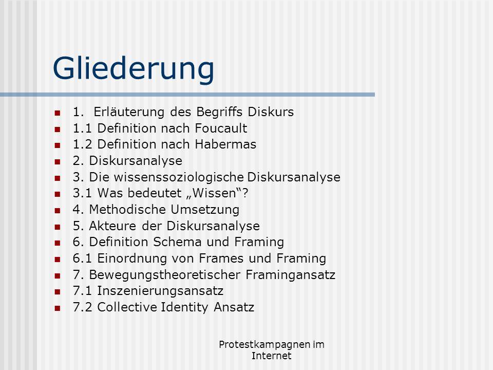 Protestkampagnen im Internet Gliederung 1. Erläuterung des Begriffs Diskurs 1.1 Definition nach Foucault 1.2 Definition nach Habermas 2. Diskursanalys