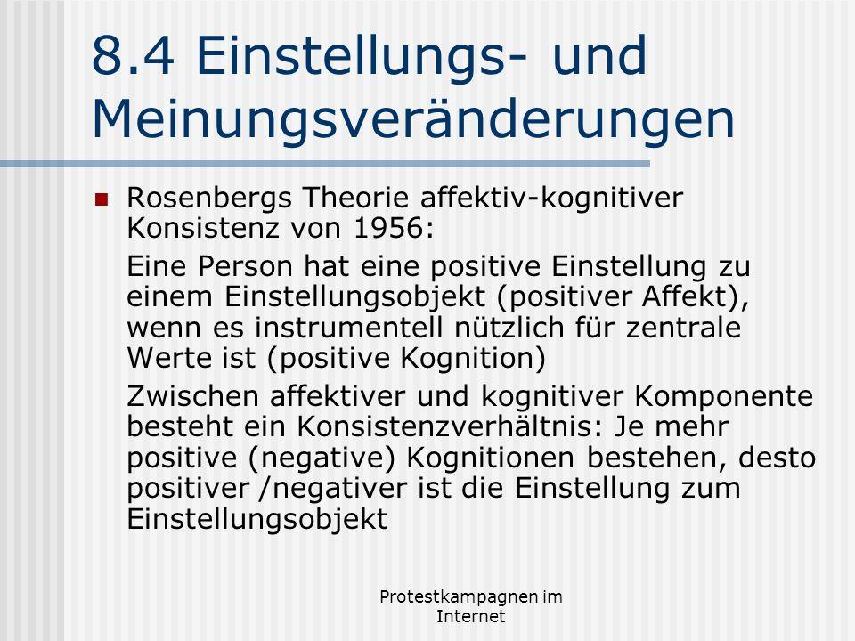 Protestkampagnen im Internet 8.4 Einstellungs- und Meinungsveränderungen Rosenbergs Theorie affektiv-kognitiver Konsistenz von 1956: Eine Person hat e