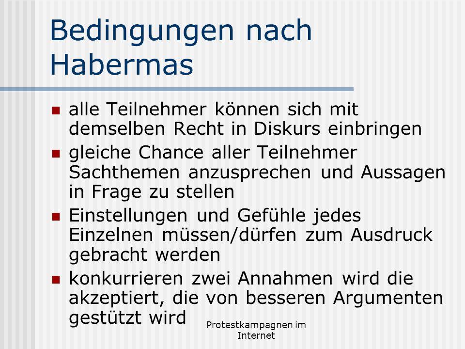 Protestkampagnen im Internet Bedingungen nach Habermas alle Teilnehmer können sich mit demselben Recht in Diskurs einbringen gleiche Chance aller Teil