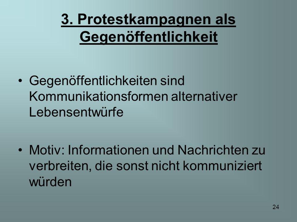 24 3. Protestkampagnen als Gegenöffentlichkeit Gegenöffentlichkeiten sind Kommunikationsformen alternativer Lebensentwürfe Motiv: Informationen und Na