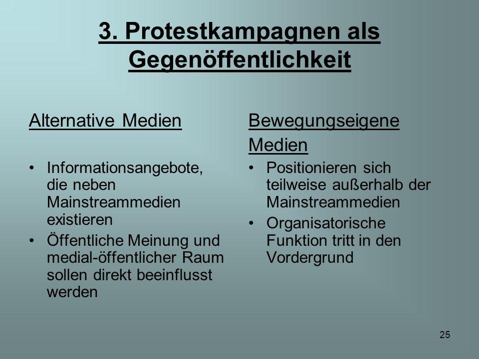 25 3. Protestkampagnen als Gegenöffentlichkeit Alternative Medien Informationsangebote, die neben Mainstreammedien existieren Öffentliche Meinung und
