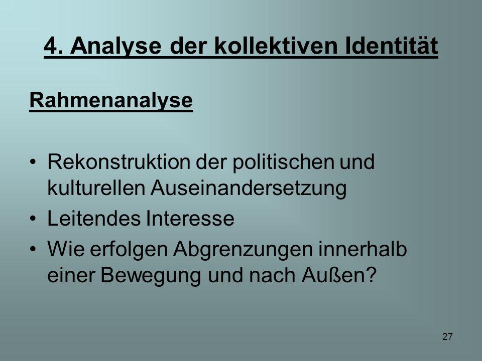 27 4. Analyse der kollektiven Identität Rahmenanalyse Rekonstruktion der politischen und kulturellen Auseinandersetzung Leitendes Interesse Wie erfolg