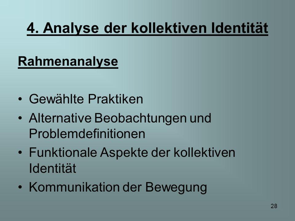 28 4. Analyse der kollektiven Identität Rahmenanalyse Gewählte Praktiken Alternative Beobachtungen und Problemdefinitionen Funktionale Aspekte der kol
