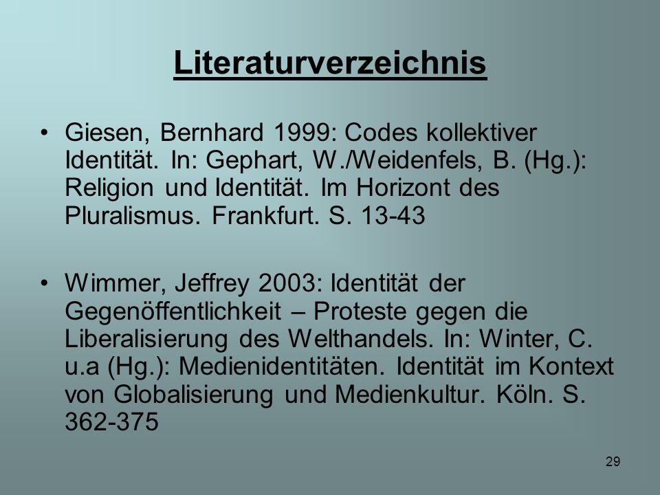 29 Literaturverzeichnis Giesen, Bernhard 1999: Codes kollektiver Identität. In: Gephart, W./Weidenfels, B. (Hg.): Religion und Identität. Im Horizont