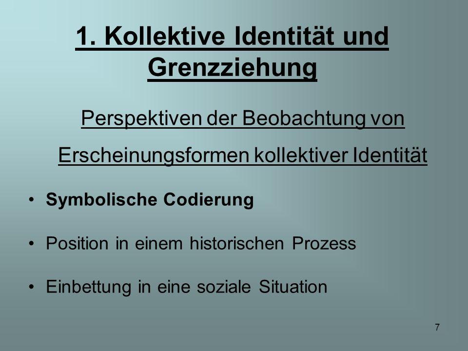 7 1. Kollektive Identität und Grenzziehung Perspektiven der Beobachtung von Erscheinungsformen kollektiver Identität Symbolische Codierung Position in