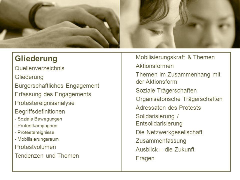 Bürgerschaftliches Engagement Formalisiert (Wahlen, Mitarbeit in Parteien) Informell (z.B.