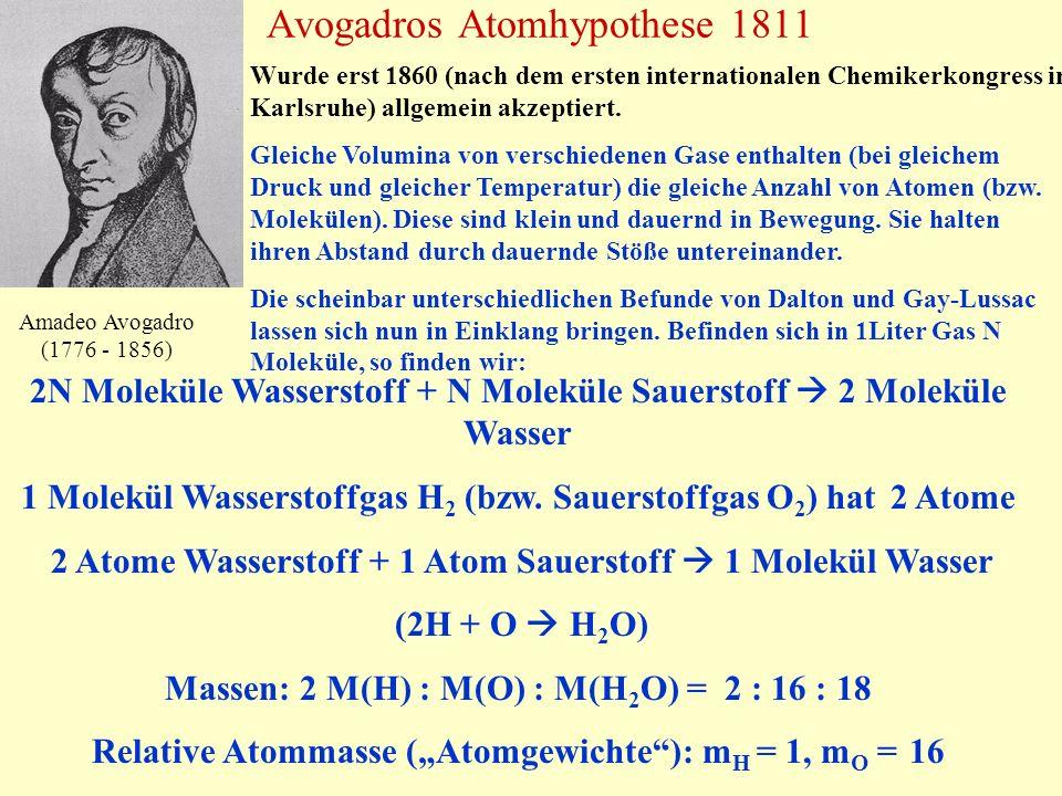 Avogadros Atomhypothese 1811 Amadeo Avogadro (1776 - 1856) Gleiche Volumina von verschiedenen Gase enthalten (bei gleichem Druck und gleicher Temperatur) die gleiche Anzahl von Atomen (bzw.