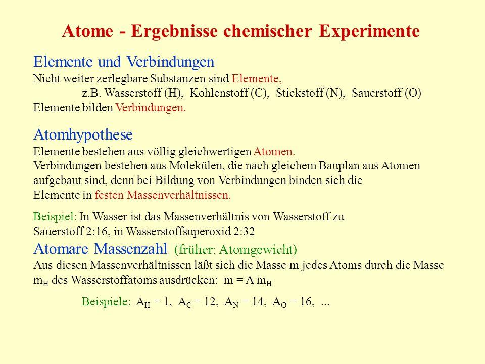 Atome - Ergebnisse chemischer Experimente Elemente und Verbindungen Nicht weiter zerlegbare Substanzen sind Elemente, z.B. Wasserstoff (H), Kohlenstof