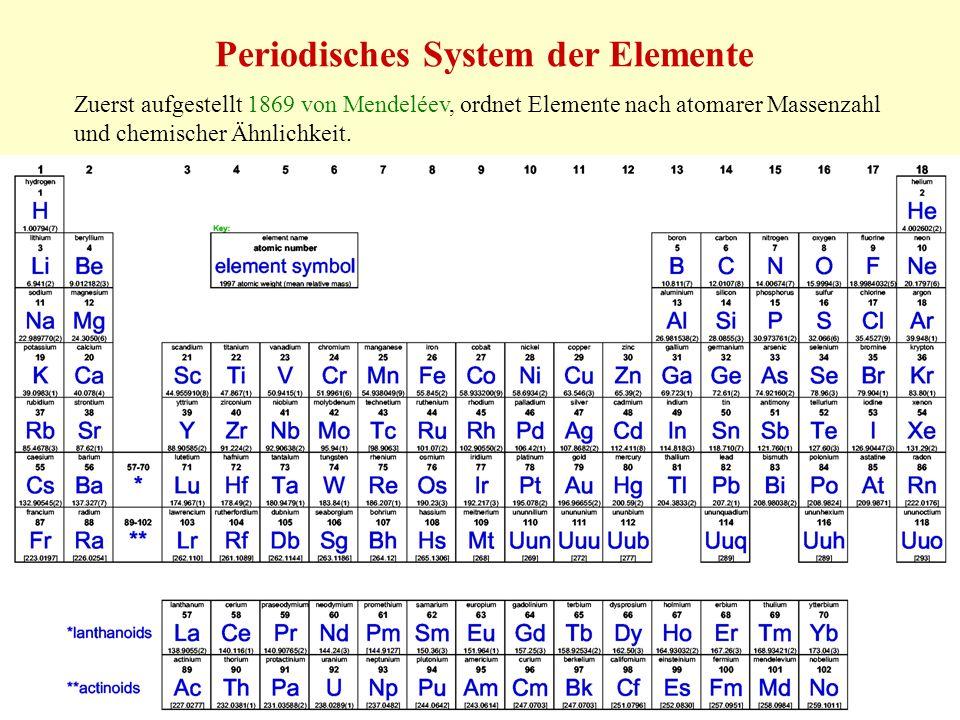 Periodisches System der Elemente Zuerst aufgestellt 1869 von Mendeléev, ordnet Elemente nach atomarer Massenzahl und chemischer Ähnlichkeit.
