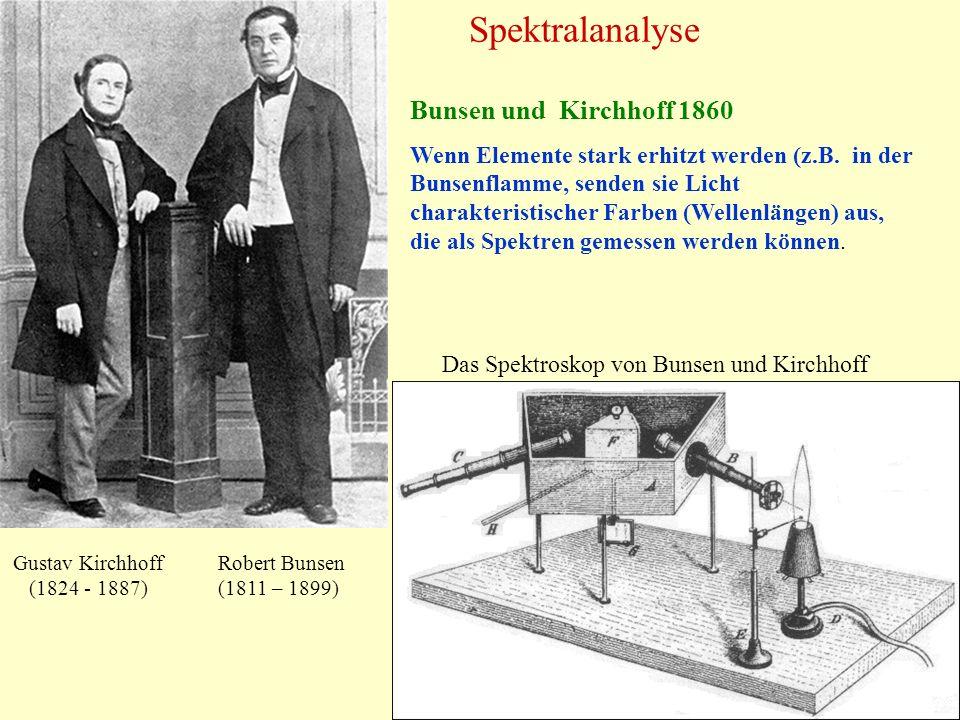 Spektralanalyse Gustav Kirchhoff (1824 - 1887) Robert Bunsen (1811 – 1899) Das Spektroskop von Bunsen und Kirchhoff Bunsen und Kirchhoff 1860 Wenn Elemente stark erhitzt werden (z.B.