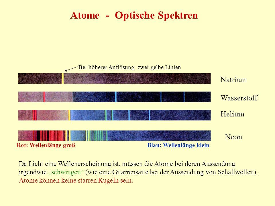 Atome - Optische Spektren Da Licht eine Wellenerscheinung ist, müssen die Atome bei deren Aussendung irgendwie schwingen (wie eine Gitarrensaite bei der Aussendung von Schallwellen).
