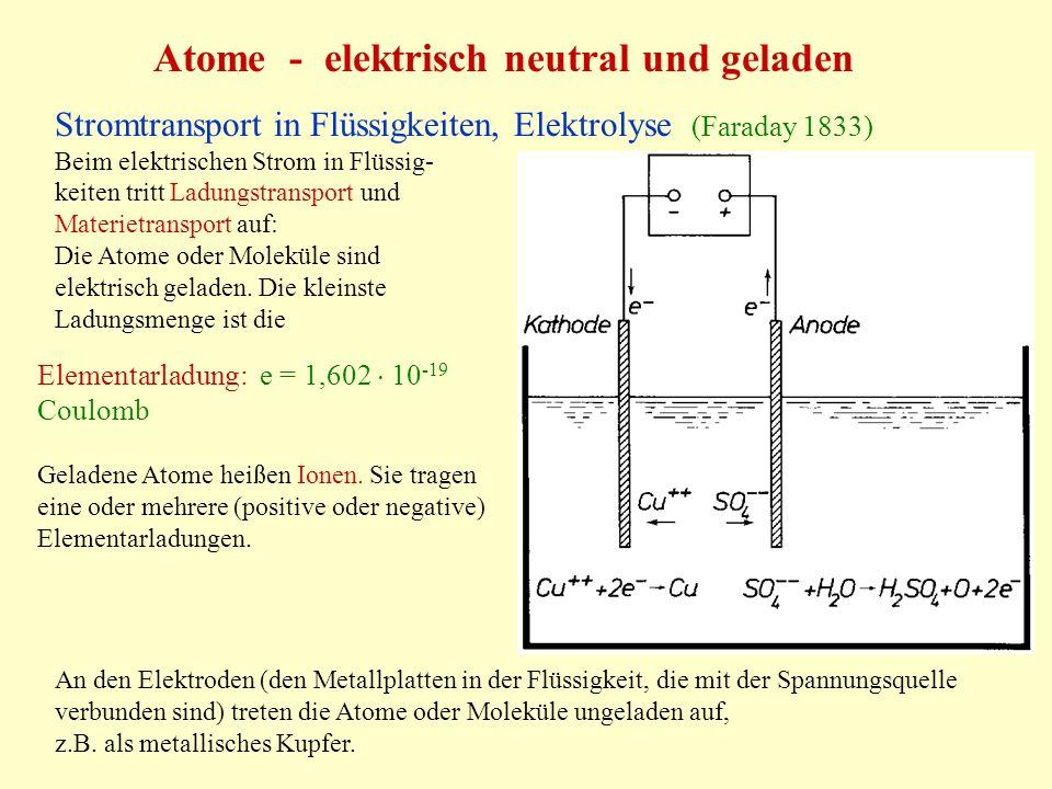 Atome - elektrisch neutral und geladen Stromtransport in Flüssigkeiten, Elektrolyse (Faraday 1833) Beim elektrischen Strom in Flüssig- keiten tritt Ladungstransport und Materietransport auf: Die Atome oder Moleküle sind elektrisch geladen.