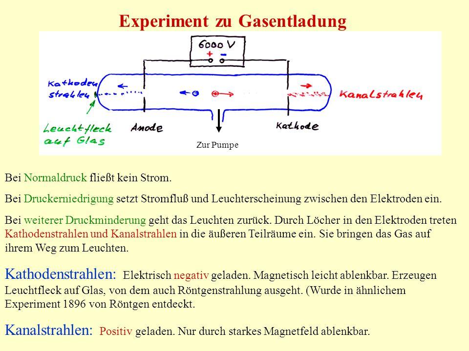 Experiment zu Gasentladung Bei Normaldruck fließt kein Strom. Bei Druckerniedrigung setzt Stromfluß und Leuchterscheinung zwischen den Elektroden ein.