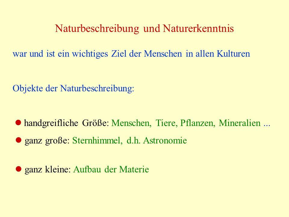 Elektronenleitung im Metall.