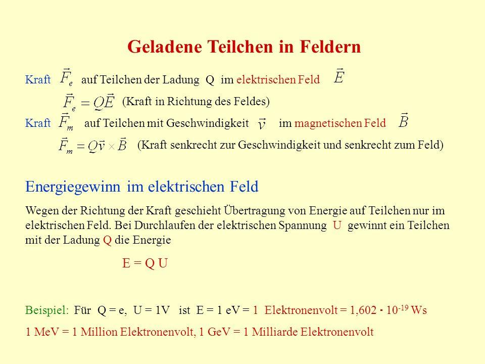 Geladene Teilchen in Feldern Kraft auf Teilchen der Ladung Q im elektrischen Feld (Kraft in Richtung des Feldes) Kraft auf Teilchen mit Geschwindigkei
