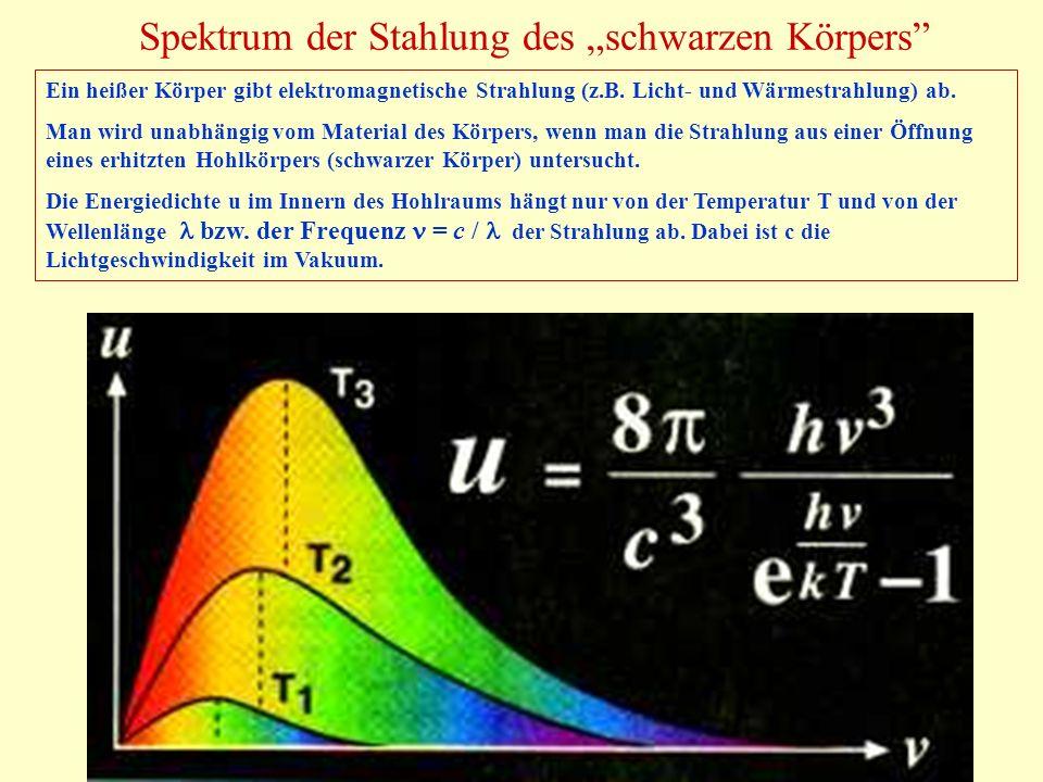 Spektrum der Stahlung des schwarzen Körpers Ein heißer Körper gibt elektromagnetische Strahlung (z.B. Licht- und Wärmestrahlung) ab. Man wird unabhäng