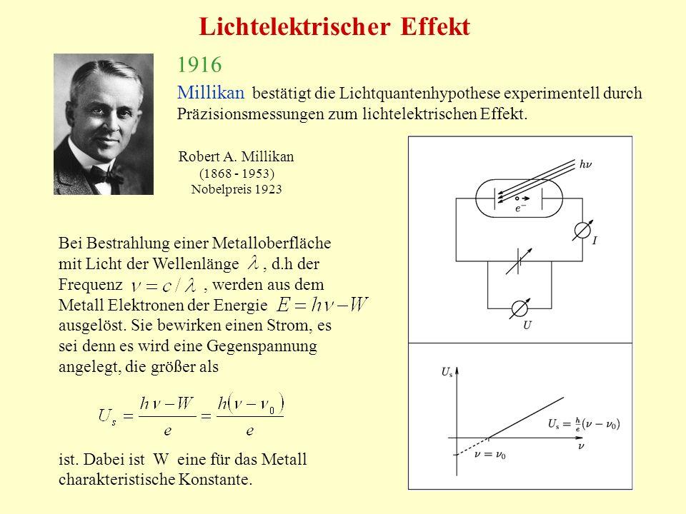 1916 Millikan bestätigt die Lichtquantenhypothese experimentell durch Präzisionsmessungen zum lichtelektrischen Effekt. Robert A. Millikan (1868 - 195