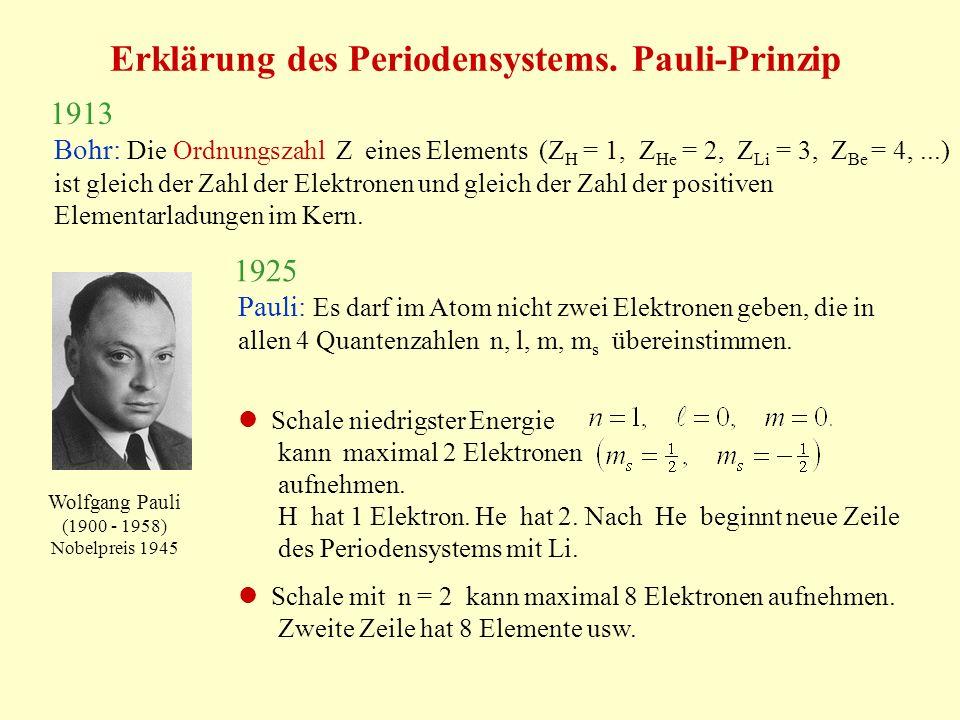 Erklärung des Periodensystems. Pauli-Prinzip Bohr: Die Ordnungszahl Z eines Elements (Z H = 1, Z He = 2, Z Li = 3, Z Be = 4,...) ist gleich der Zahl d