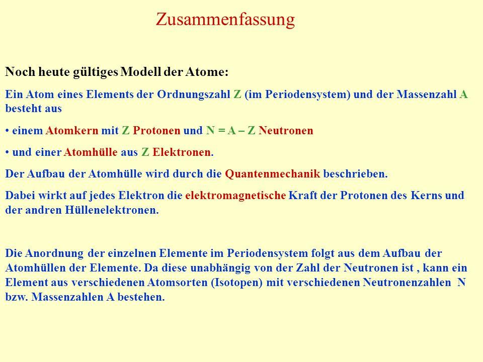 Zusammenfassung Noch heute gültiges Modell der Atome: Ein Atom eines Elements der Ordnungszahl Z (im Periodensystem) und der Massenzahl A besteht aus