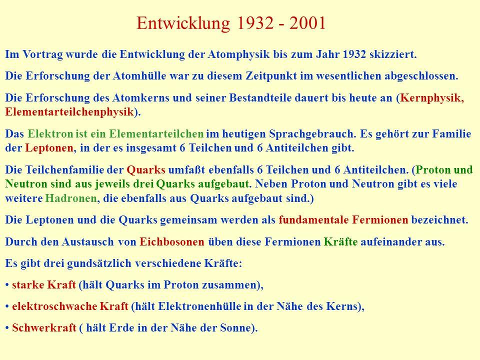 Entwicklung 1932 - 2001 Im Vortrag wurde die Entwicklung der Atomphysik bis zum Jahr 1932 skizziert. Die Erforschung der Atomhülle war zu diesem Zeitp