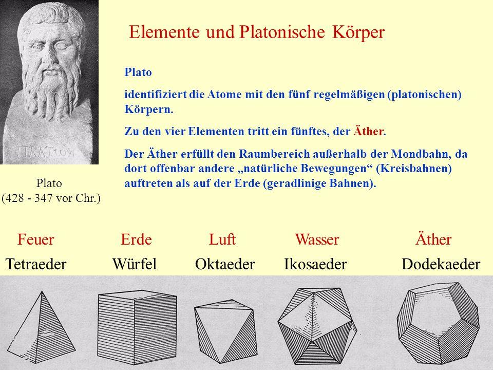 Elemente und Platonische Körper Plato (428 - 347 vor Chr.) Tetraeder Würfel Oktaeder Ikosaeder Dodekaeder Feuer Erde Luft Wasser Äther Plato identifiz