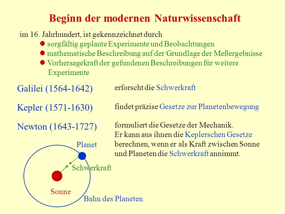 Beginn der modernen Naturwissenschaft im 16. Jahrhundert, ist gekennzeichnet durch sorgfältig geplante Experimente und Beobachtungen mathematische Bes