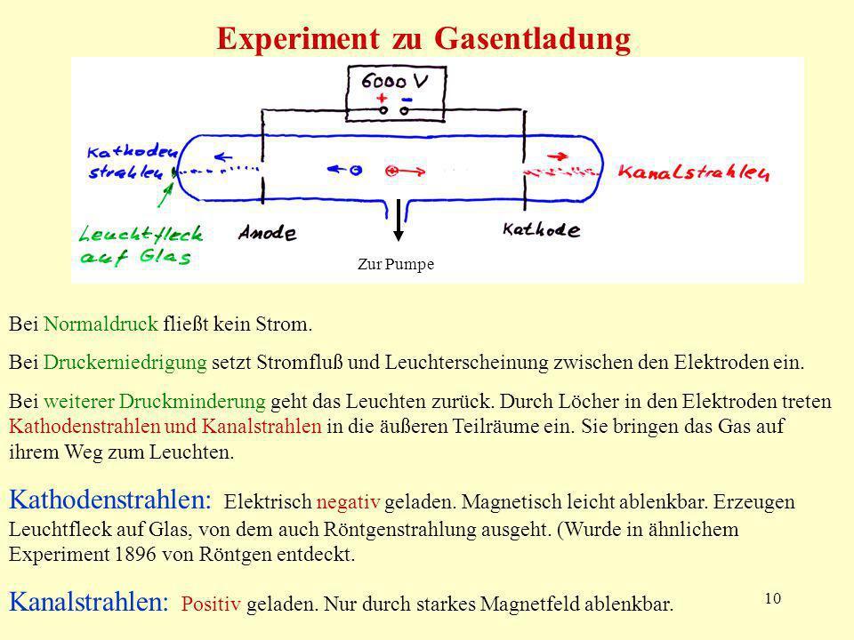 10 Experiment zu Gasentladung Bei Normaldruck fließt kein Strom. Bei Druckerniedrigung setzt Stromfluß und Leuchterscheinung zwischen den Elektroden e