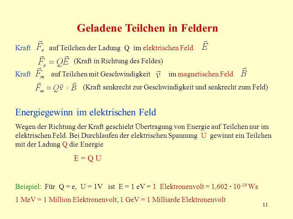 11 Geladene Teilchen in Feldern Kraft auf Teilchen der Ladung Q im elektrischen Feld (Kraft in Richtung des Feldes) Kraft auf Teilchen mit Geschwindigkeit im magnetischen Feld (Kraft senkrecht zur Geschwindigkeit und senkrecht zum Feld) Energiegewinn im elektrischen Feld Wegen der Richtung der Kraft geschieht Übertragung von Energie auf Teilchen nur im elektrischen Feld.
