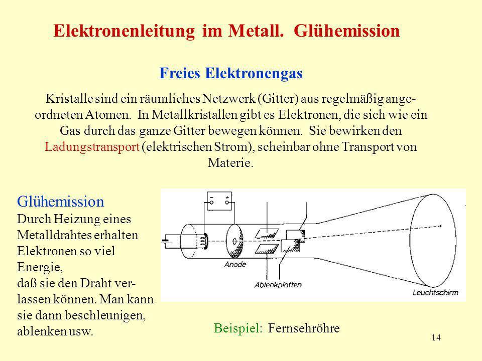 14 Elektronenleitung im Metall. Glühemission Glühemission Durch Heizung eines Metalldrahtes erhalten Elektronen so viel Energie, daß sie den Draht ver
