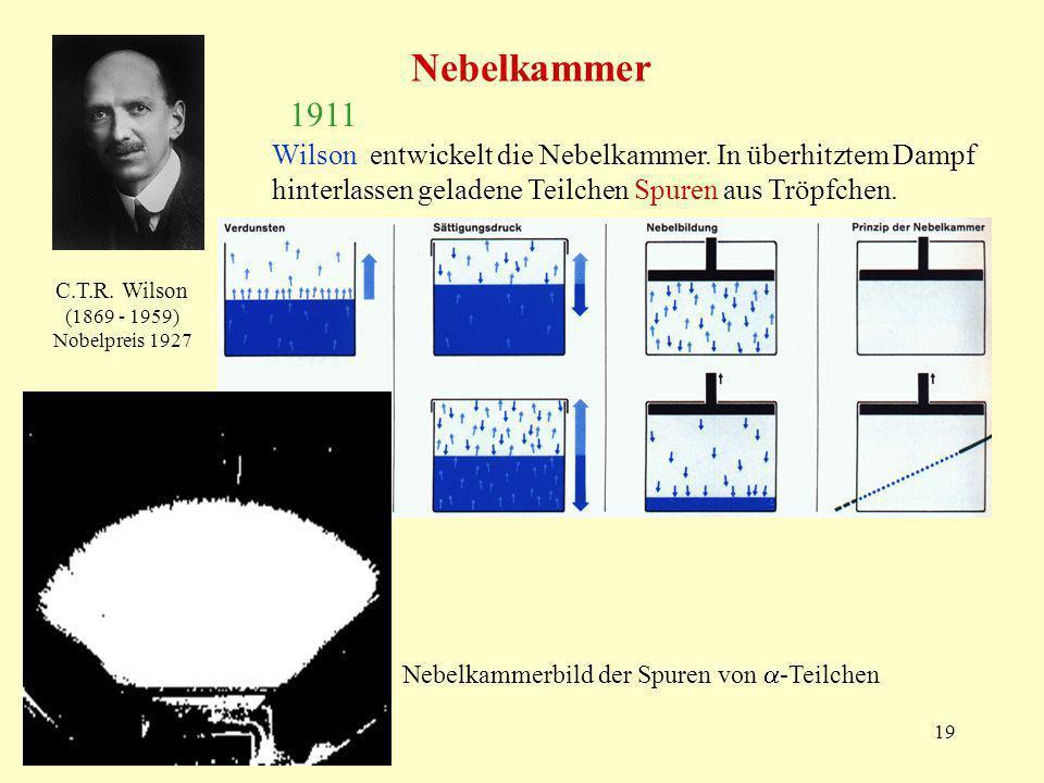 19 Nebelkammer C.T.R. Wilson (1869 - 1959) Nobelpreis 1927 1911 Wilson entwickelt die Nebelkammer. In überhitztem Dampf hinterlassen geladene Teilchen