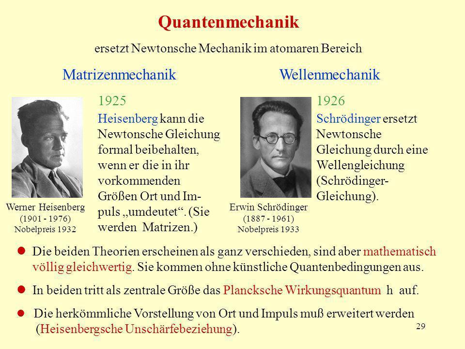 29 Quantenmechanik ersetzt Newtonsche Mechanik im atomaren Bereich Matrizenmechanik Wellenmechanik Erwin Schrödinger (1887 - 1961) Nobelpreis 1933 Werner Heisenberg (1901 - 1976) Nobelpreis 1932 Heisenberg kann die Newtonsche Gleichung formal beibehalten, wenn er die in ihr vorkommenden Größen Ort und Im- puls umdeutet.