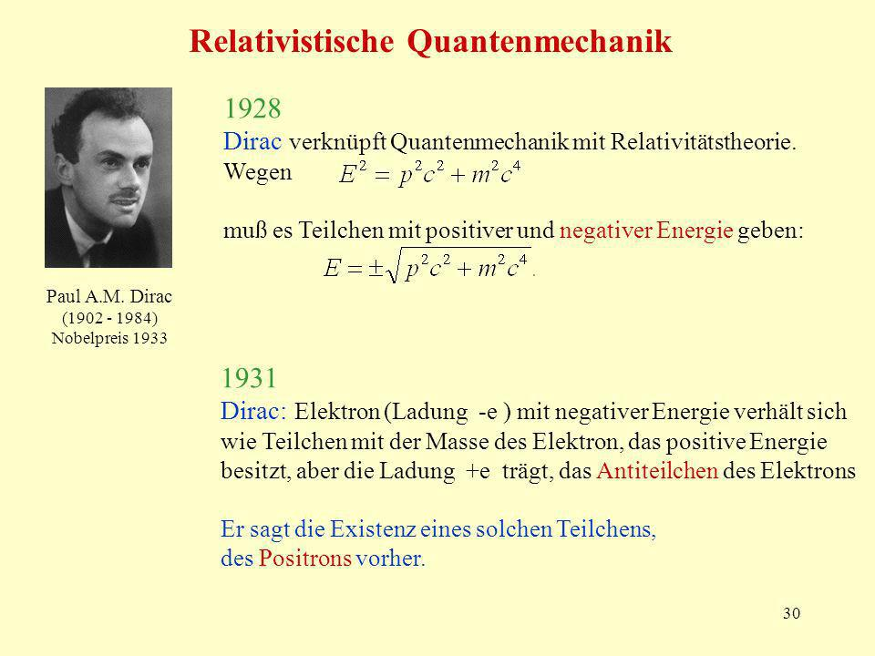 30 Relativistische Quantenmechanik Dirac verknüpft Quantenmechanik mit Relativitätstheorie. Wegen muß es Teilchen mit positiver und negativer Energie