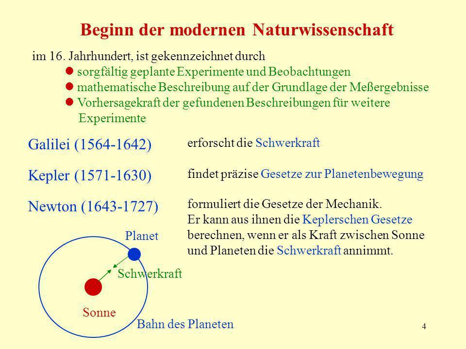 4 Beginn der modernen Naturwissenschaft im 16. Jahrhundert, ist gekennzeichnet durch sorgfältig geplante Experimente und Beobachtungen mathematische B